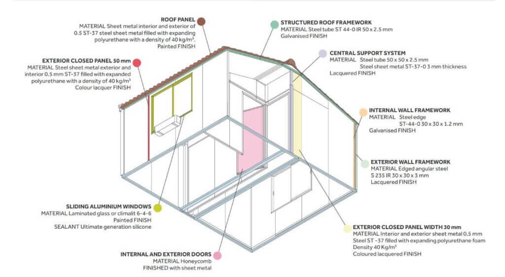 prefabricated houses sismoha