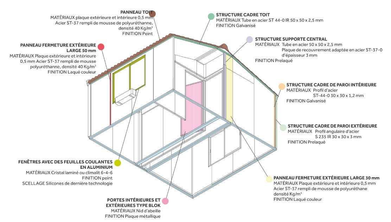 plano casa sismoha